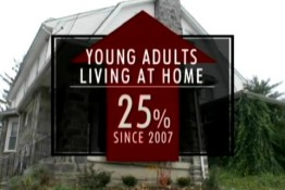 Young Adults Are Living at Home